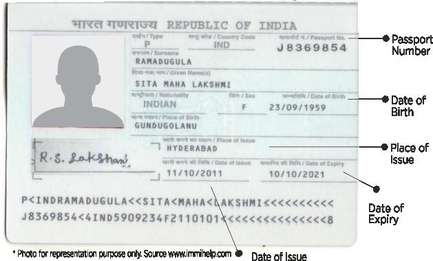 Passport-Sample-photo